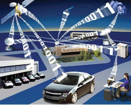 What is GPS Tracking System